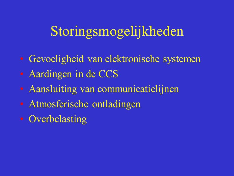 Storingsmogelijkheden Gevoeligheid van elektronische systemen Aardingen in de CCS Aansluiting van communicatielijnen Atmosferische ontladingen Overbel