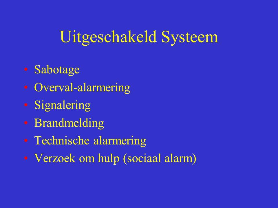 Uitgeschakeld Systeem Sabotage Overval-alarmering Signalering Brandmelding Technische alarmering Verzoek om hulp (sociaal alarm)