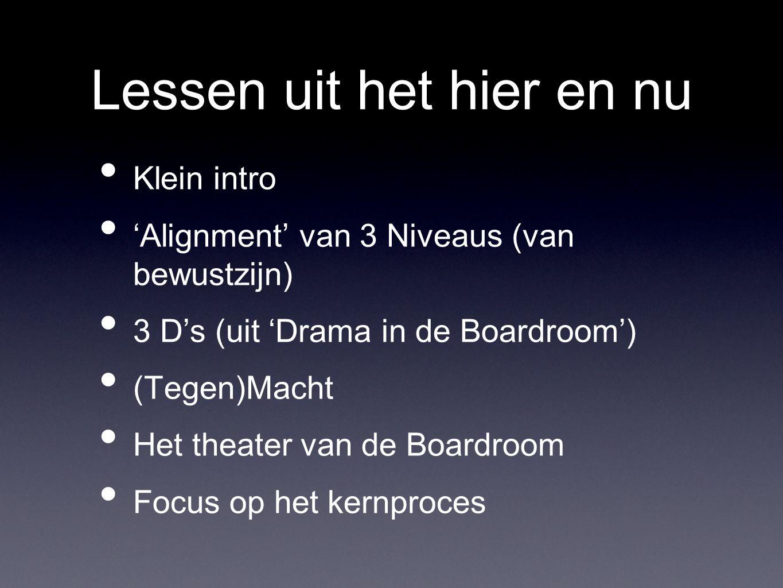 Lessen uit het hier en nu Klein intro 'Alignment' van 3 Niveaus (van bewustzijn) 3 D's (uit 'Drama in de Boardroom') (Tegen)Macht Het theater van de Boardroom Focus op het kernproces