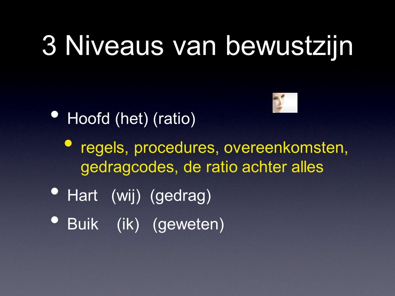 Hoofd (het) (ratio) regels, procedures, overeenkomsten, gedragcodes, de ratio achter alles Hart (wij) (gedrag) Buik (ik) (geweten) 3 Niveaus van bewustzijn
