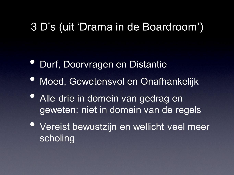 3 D's (uit 'Drama in de Boardroom') Durf, Doorvragen en Distantie Moed, Gewetensvol en Onafhankelijk Alle drie in domein van gedrag en geweten: niet in domein van de regels Vereist bewustzijn en wellicht veel meer scholing