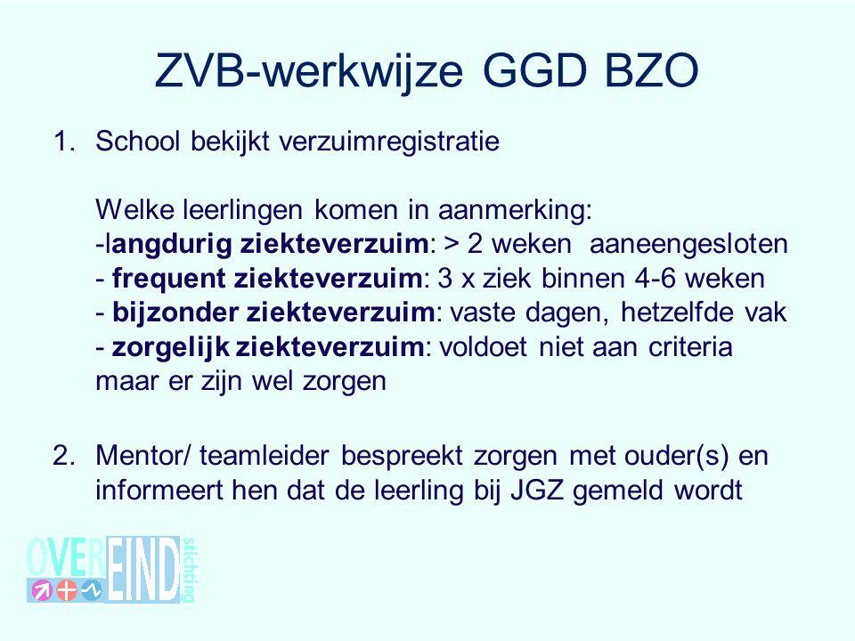 ZVB-werkwijze GGD BZO 1.School bekijkt verzuimregistratie Welke leerlingen komen in aanmerking: -langdurig ziekteverzuim: > 2 weken aaneengesloten - f