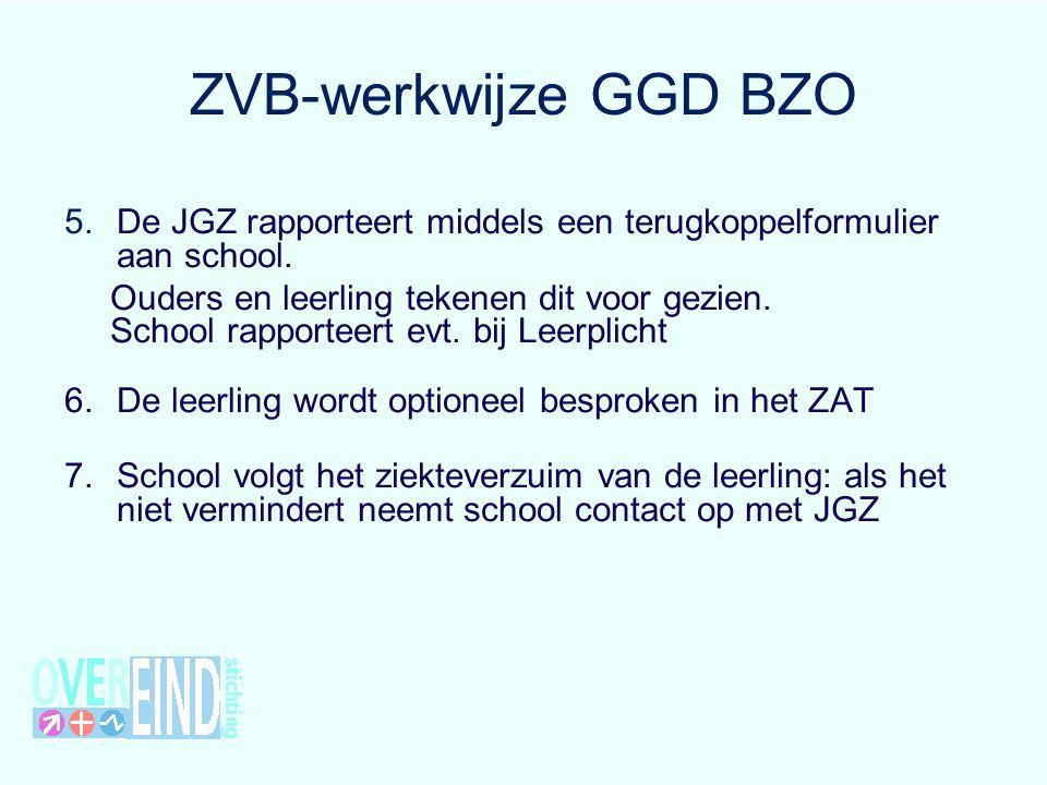 ZVB-werkwijze GGD BZO 5.De JGZ rapporteert middels een terugkoppelformulier aan school. Ouders en leerling tekenen dit voor gezien. School rapporteert