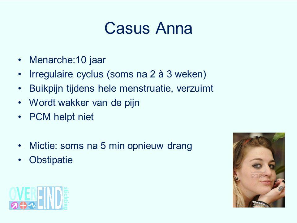 Casus Anna Menarche:10 jaar Irregulaire cyclus (soms na 2 à 3 weken) Buikpijn tijdens hele menstruatie, verzuimt Wordt wakker van de pijn PCM helpt ni