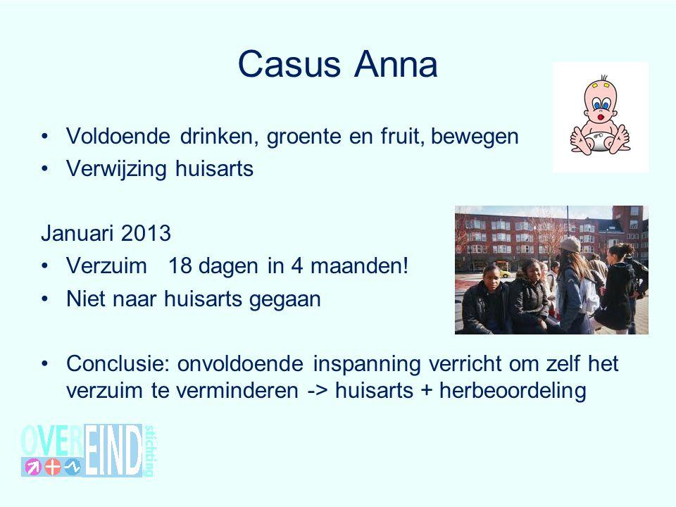Casus Anna Voldoende drinken, groente en fruit, bewegen Verwijzing huisarts Januari 2013 Verzuim 18 dagen in 4 maanden! Niet naar huisarts gegaan Conc