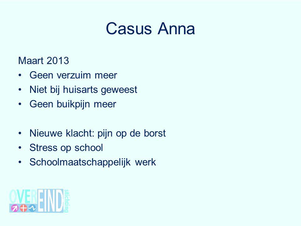 Casus Anna Maart 2013 Geen verzuim meer Niet bij huisarts geweest Geen buikpijn meer Nieuwe klacht: pijn op de borst Stress op school Schoolmaatschapp