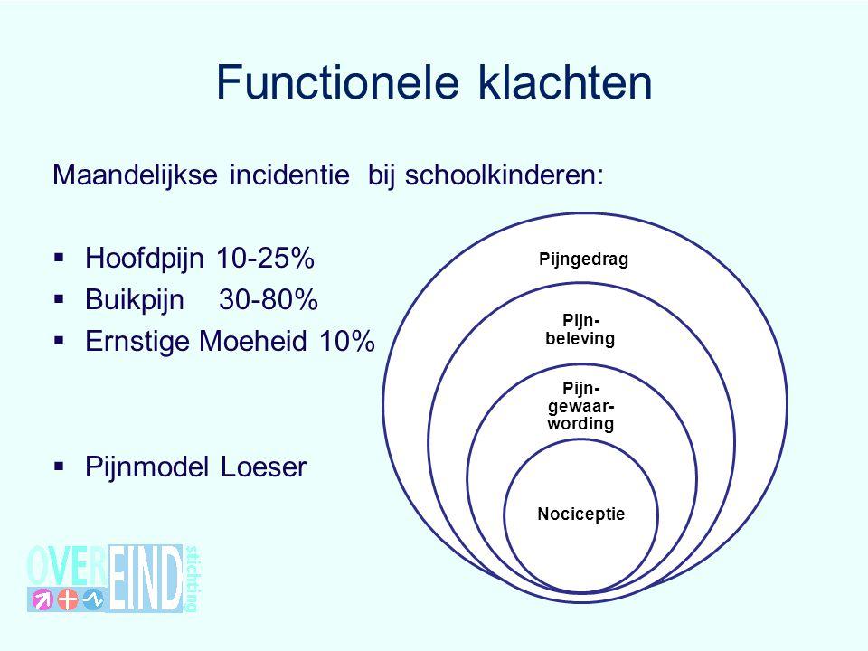 Functionele klachten Maandelijkse incidentie bij schoolkinderen:  Hoofdpijn 10-25%  Buikpijn 30-80%  Ernstige Moeheid 10%  Pijnmodel Loeser Pijnge