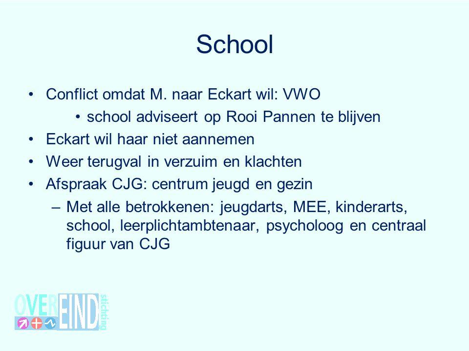 School Conflict omdat M. naar Eckart wil: VWO school adviseert op Rooi Pannen te blijven Eckart wil haar niet aannemen Weer terugval in verzuim en kla