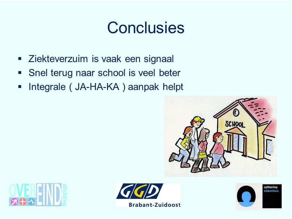 Conclusies  Ziekteverzuim is vaak een signaal  Snel terug naar school is veel beter  Integrale ( JA-HA-KA ) aanpak helpt