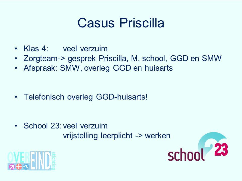 Casus Priscilla Klas 4:veel verzuim Zorgteam-> gesprek Priscilla, M, school, GGD en SMW Afspraak: SMW, overleg GGD en huisarts Telefonisch overleg GGD