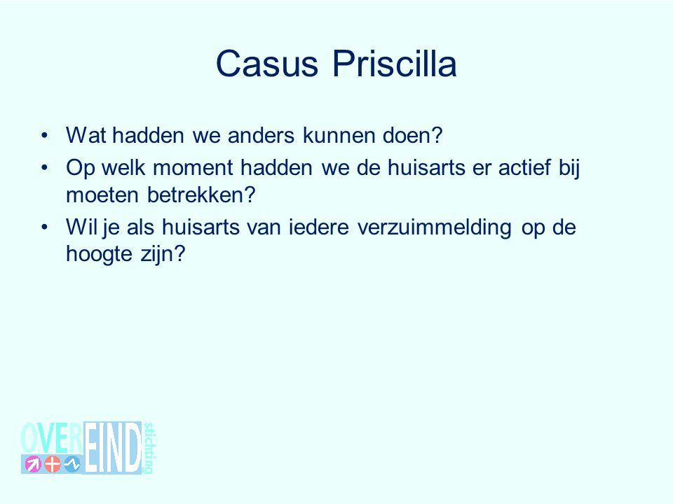 Casus Priscilla Wat hadden we anders kunnen doen? Op welk moment hadden we de huisarts er actief bij moeten betrekken? Wil je als huisarts van iedere