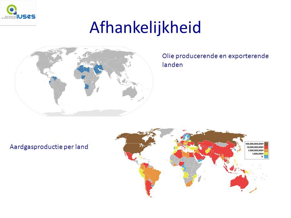 Afhankelijkheid Olie producerende en exporterende landen Aardgasproductie per land