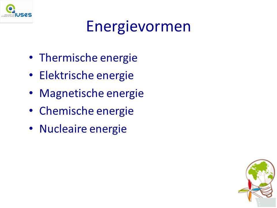Energievormen Thermische energie Elektrische energie Magnetische energie Chemische energie Nucleaire energie