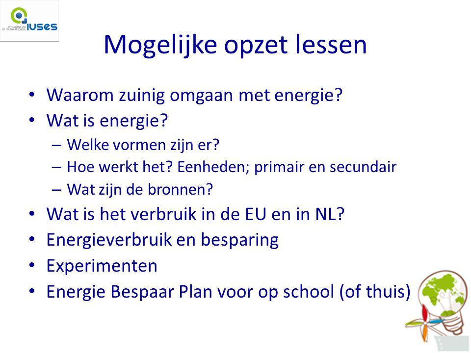 Gebruik duurzame energie Samenstelling Stroom NUON (2007) Samenstelling Stroom Greenchoice (2007)