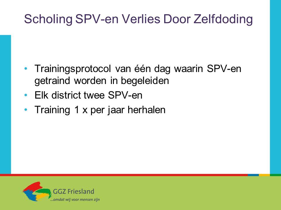 Scholing SPV-en Verlies Door Zelfdoding Trainingsprotocol van één dag waarin SPV-en getraind worden in begeleiden Elk district twee SPV-en Training 1