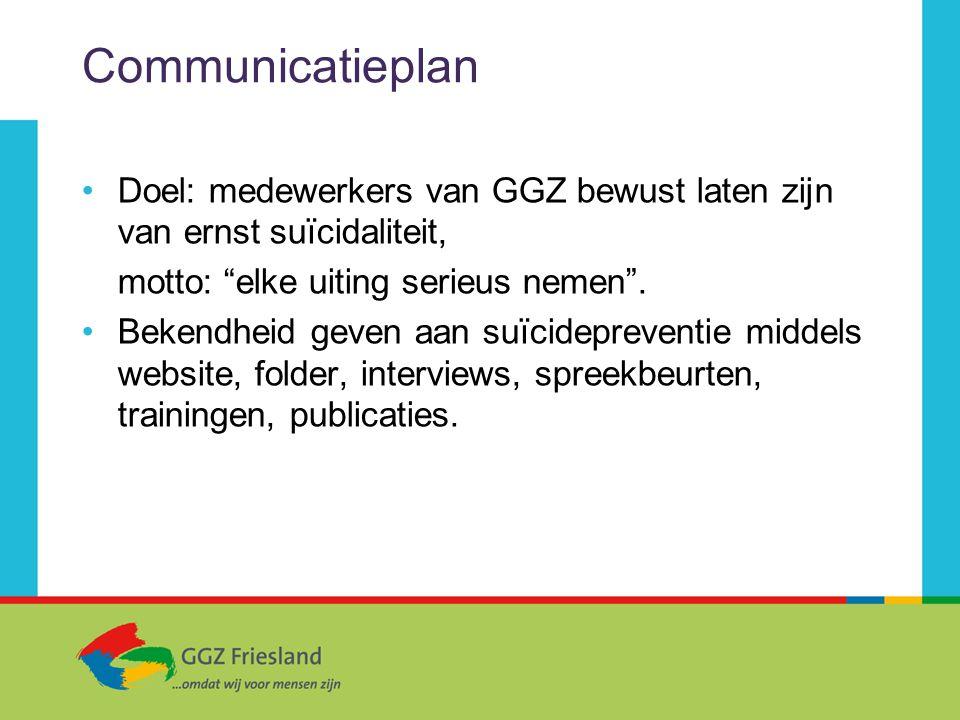 """Communicatieplan Doel: medewerkers van GGZ bewust laten zijn van ernst suïcidaliteit, motto: """"elke uiting serieus nemen"""". Bekendheid geven aan suïcide"""