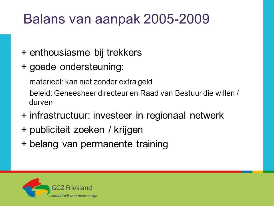 Balans van aanpak 2005-2009 + enthousiasme bij trekkers + goede ondersteuning: materieel: kan niet zonder extra geld beleid: Geneesheer directeur en R