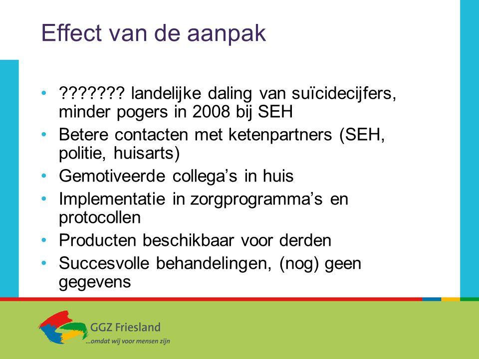 Effect van de aanpak ??????? landelijke daling van suïcidecijfers, minder pogers in 2008 bij SEH Betere contacten met ketenpartners (SEH, politie, hui