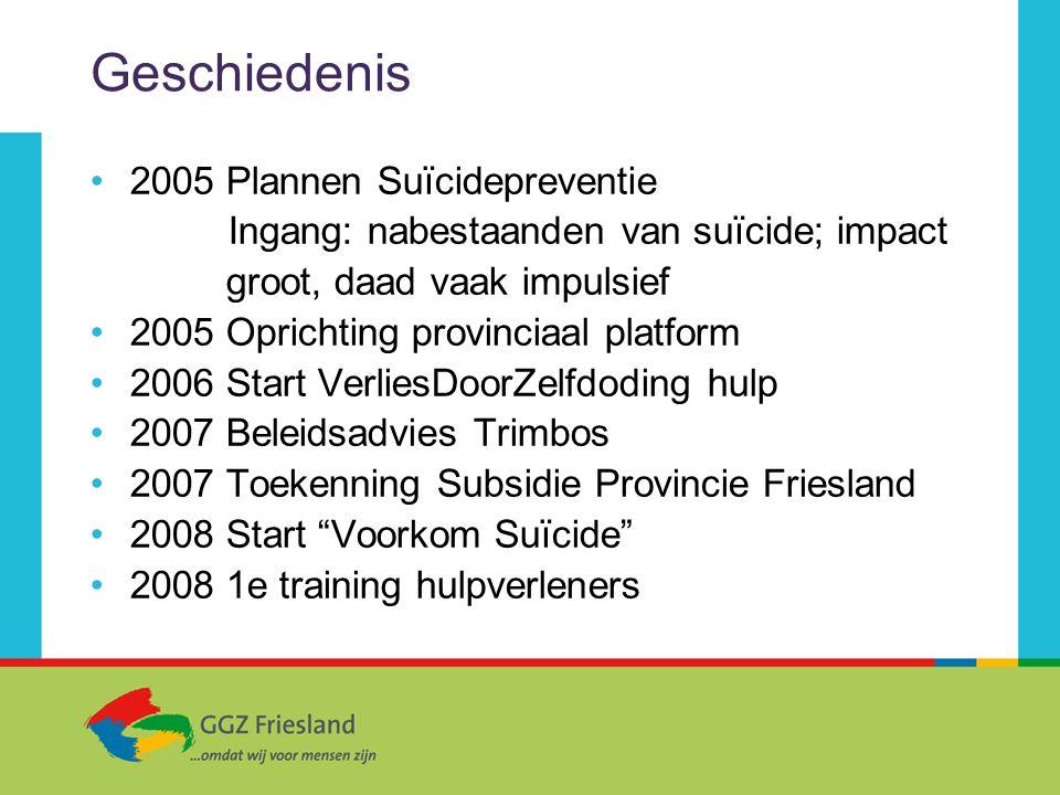 Geschiedenis 2005 Plannen Suïcidepreventie Ingang: nabestaanden van suïcide; impact groot, daad vaak impulsief 2005 Oprichting provinciaal platform 20