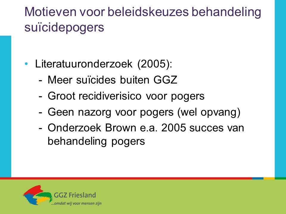 Motieven voor beleidskeuzes behandeling suïcidepogers Literatuuronderzoek (2005): -Meer suïcides buiten GGZ -Groot recidiverisico voor pogers -Geen na