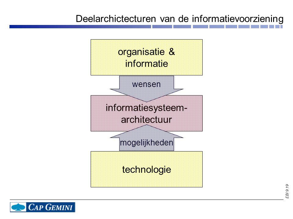 EBI 9.19 Deelarchictecturen van de informatievoorziening organisatie & informatie informatiesysteem- architectuur technologie mogelijkheden wensen