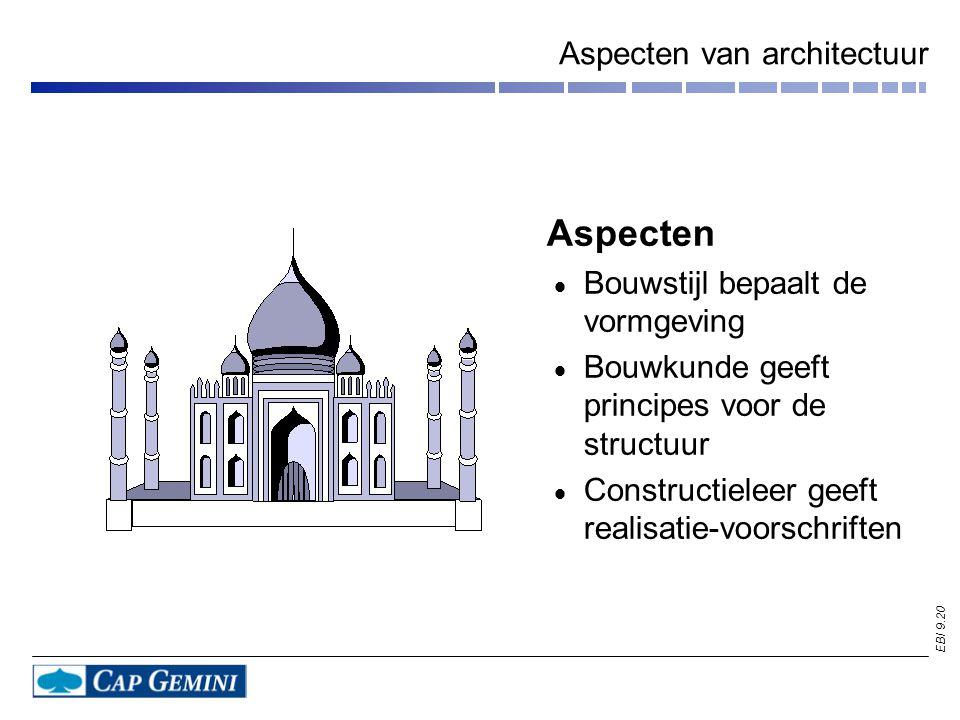 EBI 9.20 Aspecten van architectuur Aspecten  Bouwstijl bepaalt de vormgeving  Bouwkunde geeft principes voor de structuur  Constructieleer geeft realisatie-voorschriften