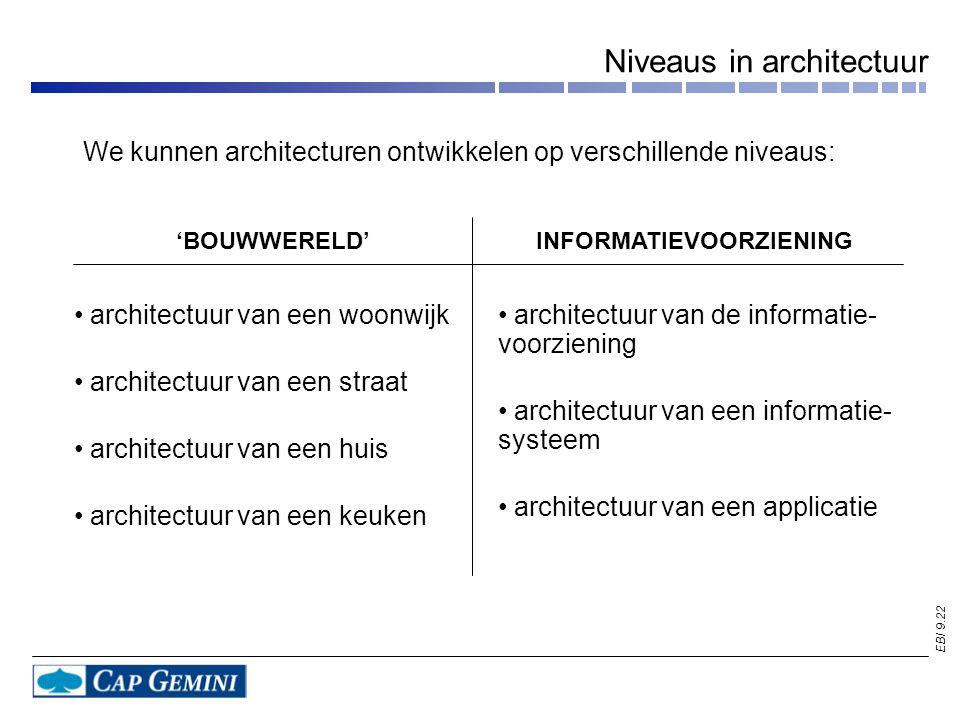 EBI 9.22 Niveaus in architectuur We kunnen architecturen ontwikkelen op verschillende niveaus: architectuur van een woonwijk architectuur van een straat architectuur van een huis architectuur van een keuken architectuur van de informatie- voorziening architectuur van een informatie- systeem architectuur van een applicatie 'BOUWWERELD'INFORMATIEVOORZIENING