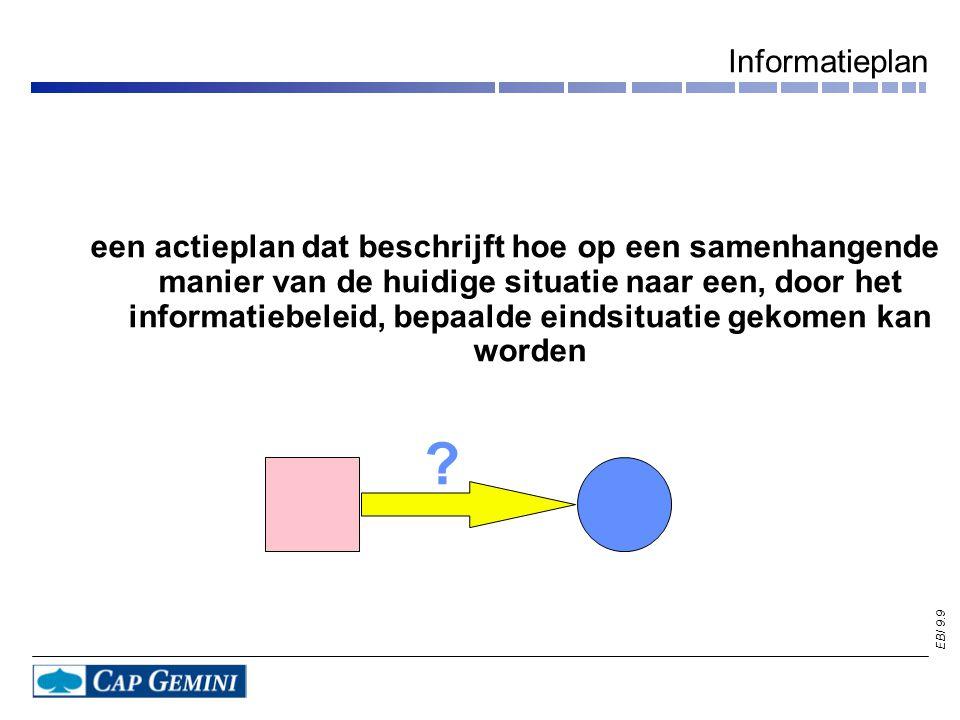 EBI 9.9 Informatieplan een actieplan dat beschrijft hoe op een samenhangende manier van de huidige situatie naar een, door het informatiebeleid, bepaalde eindsituatie gekomen kan worden ?