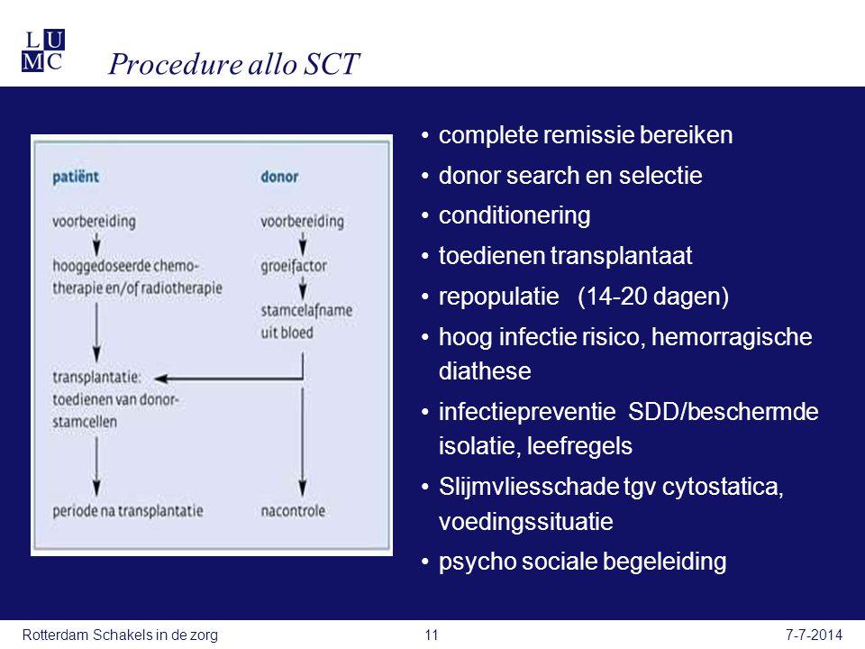 Procedure allo SCT complete remissie bereiken donor search en selectie conditionering toedienen transplantaat repopulatie (14-20 dagen) hoog infectie risico, hemorragische diathese infectiepreventie SDD/beschermde isolatie, leefregels Slijmvliesschade tgv cytostatica, voedingssituatie psycho sociale begeleiding 7-7-2014Rotterdam Schakels in de zorg11