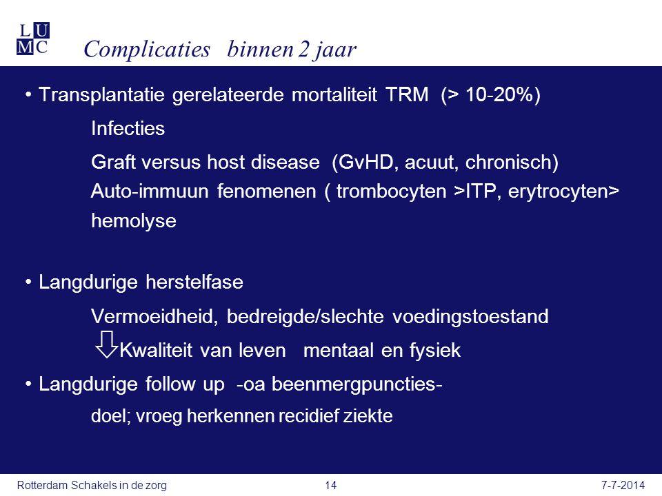 Complicaties binnen 2 jaar Transplantatie gerelateerde mortaliteit TRM (> 10-20%) Infecties Graft versus host disease (GvHD, acuut, chronisch) Auto-immuun fenomenen ( trombocyten >ITP, erytrocyten> hemolyse Langdurige herstelfase Vermoeidheid, bedreigde/slechte voedingstoestand Kwaliteit van leven mentaal en fysiek Langdurige follow up -oa beenmergpuncties- doel; vroeg herkennen recidief ziekte 7-7-2014Rotterdam Schakels in de zorg14