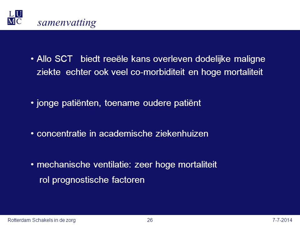 samenvatting Allo SCT biedt reeële kans overleven dodelijke maligne ziekte echter ook veel co-morbiditeit en hoge mortaliteit jonge patiënten, toename oudere patiënt concentratie in academische ziekenhuizen mechanische ventilatie: zeer hoge mortaliteit rol prognostische factoren 7-7-201426Rotterdam Schakels in de zorg