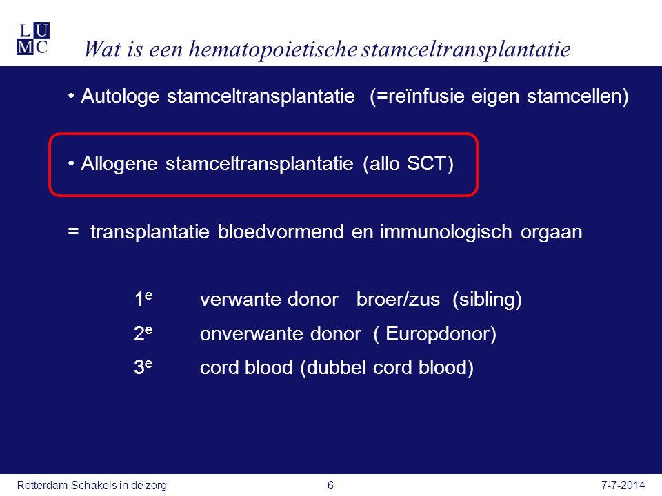 Wat is een hematopoietische stamceltransplantatie Autologe stamceltransplantatie (=reïnfusie eigen stamcellen) Allogene stamceltransplantatie (allo SCT) = transplantatie bloedvormend en immunologisch orgaan 1 e verwante donor broer/zus (sibling) 2 e onverwante donor ( Europdonor) 3 e cord blood (dubbel cord blood) 7-7-2014Rotterdam Schakels in de zorg6