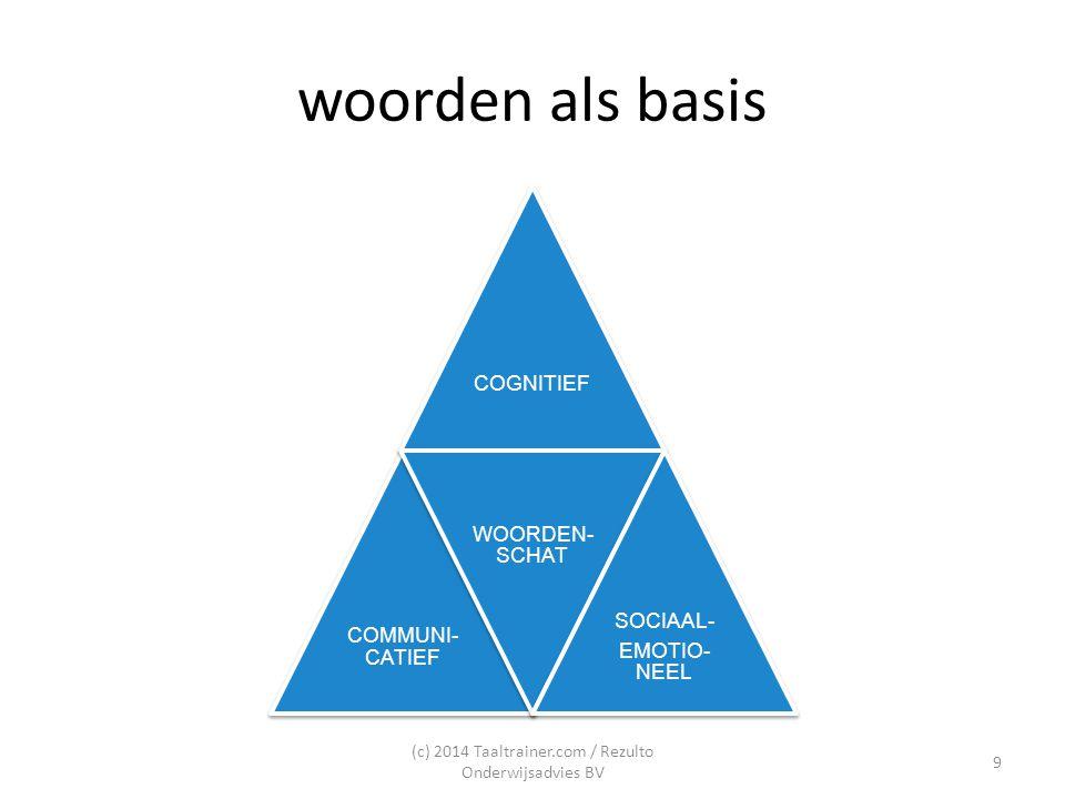 woorden als basis COGNITIEF COMMUNI- CATIEF WOORDEN- SCHAT SOCIAAL- EMOTIO- NEEL (c) 2014 Taaltrainer.com / Rezulto Onderwijsadvies BV 9