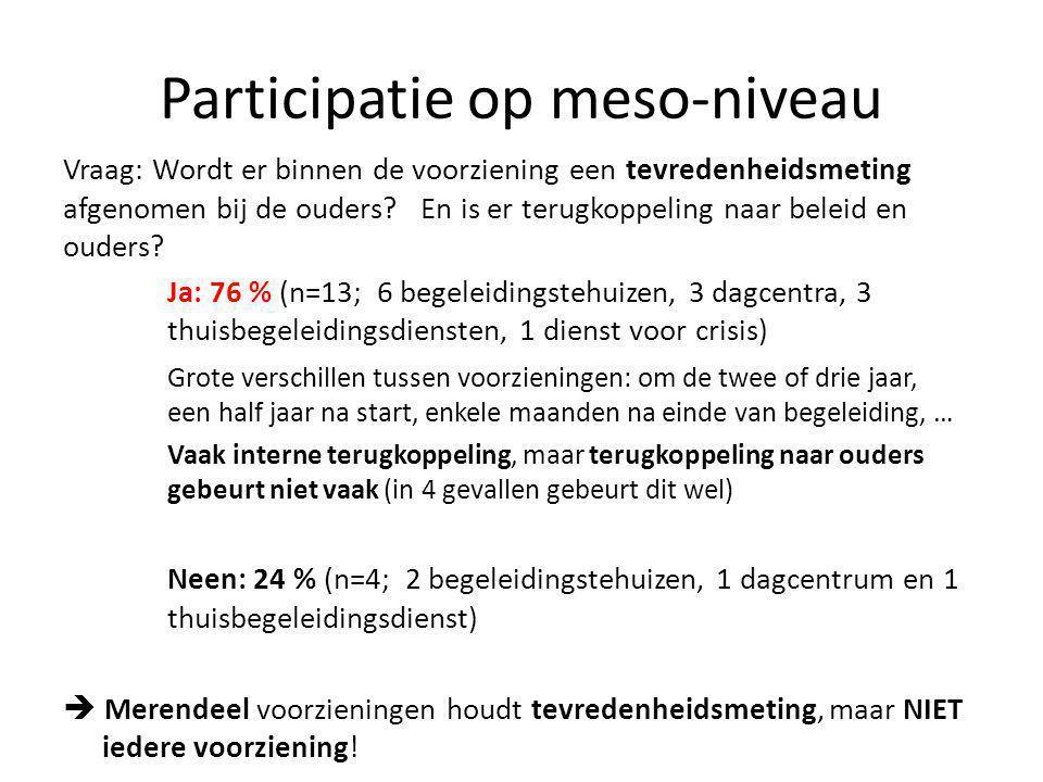 Participatie op meso-niveau Vraag: Wordt er binnen de voorziening een tevredenheidsmeting afgenomen bij de ouders.