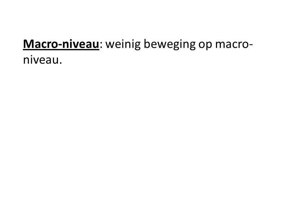 Macro-niveau: weinig beweging op macro- niveau.