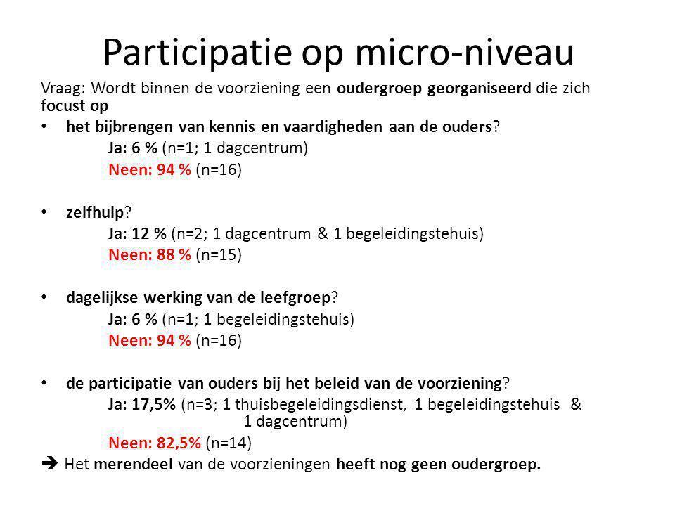 Participatie op micro-niveau Vraag: Wordt binnen de voorziening een oudergroep georganiseerd die zich focust op het bijbrengen van kennis en vaardigheden aan de ouders.