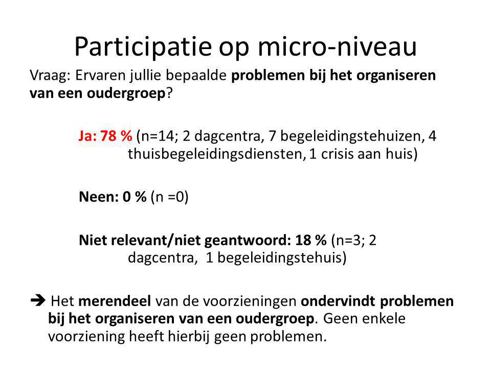 Participatie op micro-niveau Vraag: Ervaren jullie bepaalde problemen bij het organiseren van een oudergroep.