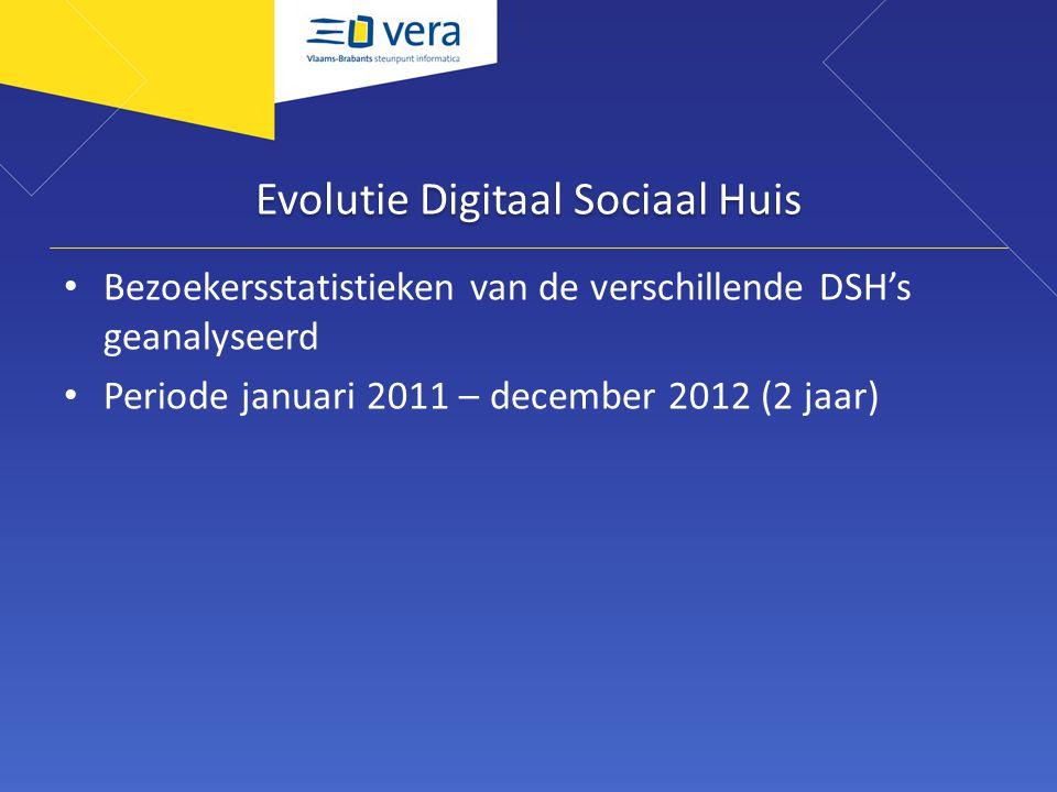 Evolutie Digitaal Sociaal Huis Bezoekersstatistieken van de verschillende DSH's geanalyseerd Periode januari 2011 – december 2012 (2 jaar)