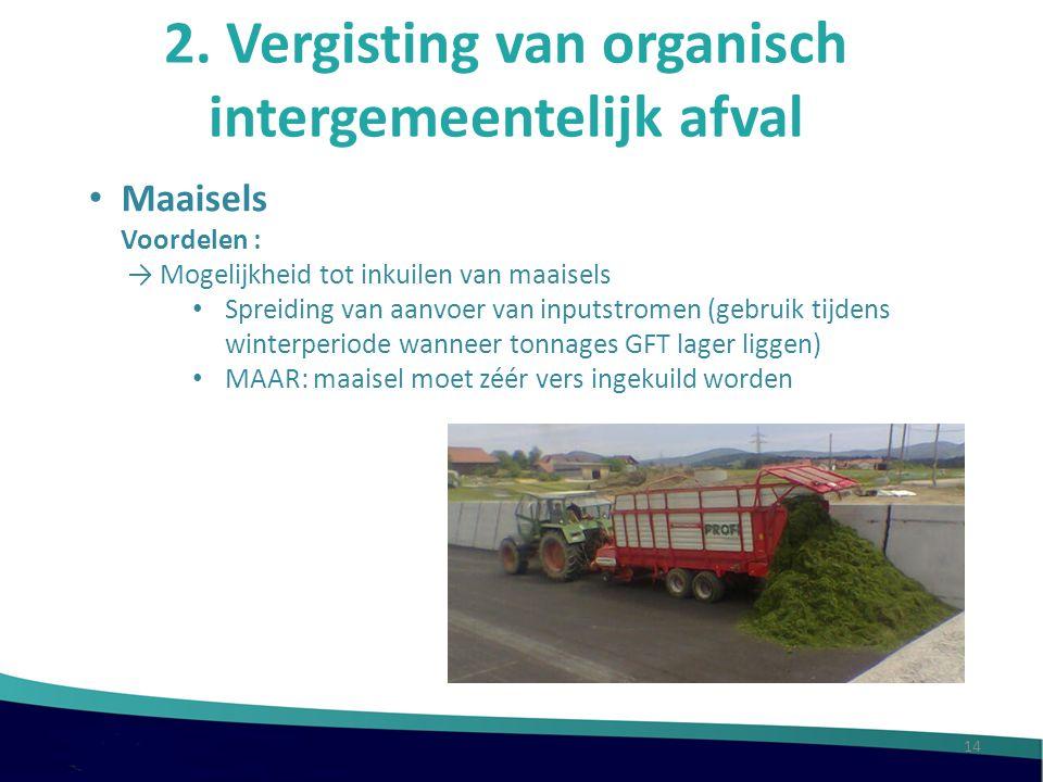 2. Vergisting van organisch intergemeentelijk afval Maaisels Voordelen : → Mogelijkheid tot inkuilen van maaisels Spreiding van aanvoer van inputstrom