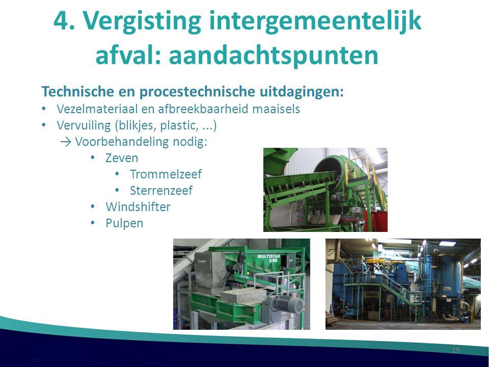4. Vergisting intergemeentelijk afval: aandachtspunten Technische en procestechnische uitdagingen: Vezelmateriaal en afbreekbaarheid maaisels Vervuili