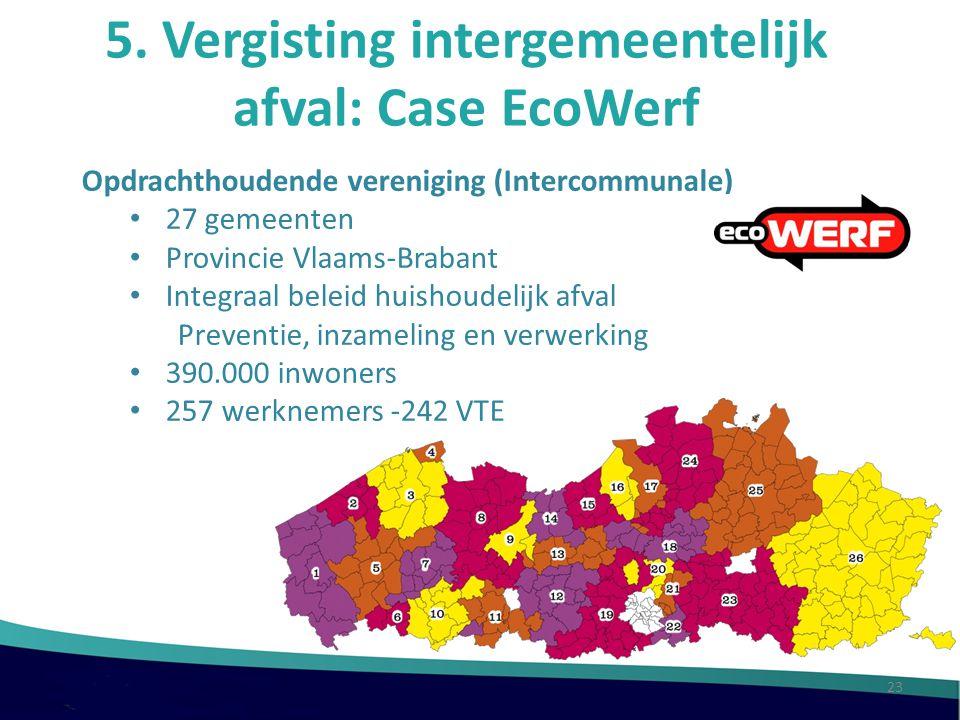 5. Vergisting intergemeentelijk afval: Case EcoWerf Opdrachthoudende vereniging (Intercommunale) 27 gemeenten Provincie Vlaams-Brabant Integraal belei