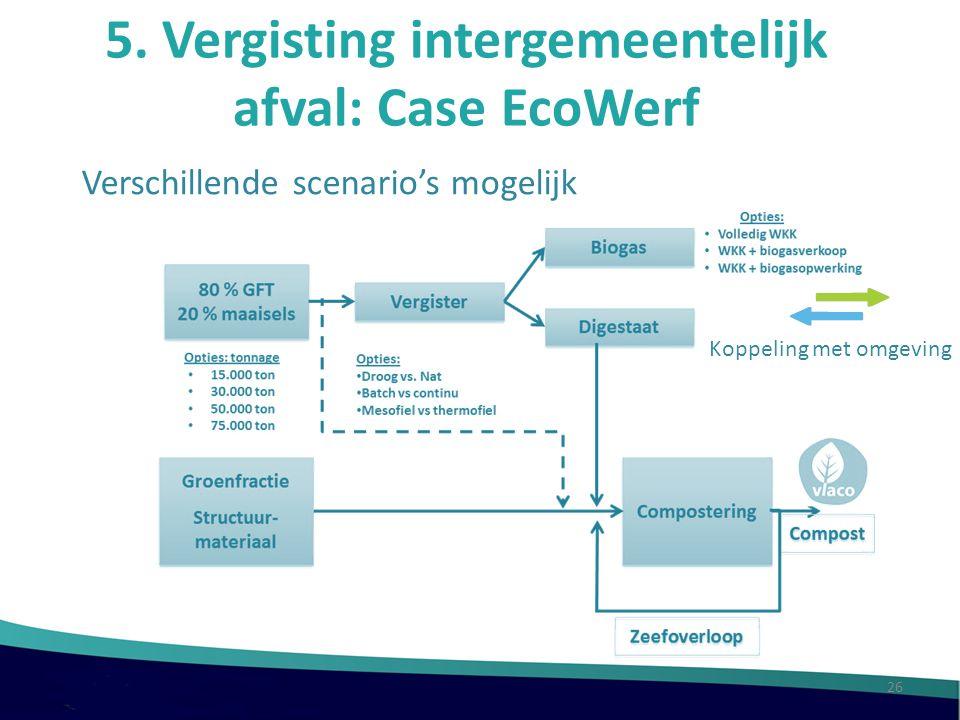5. Vergisting intergemeentelijk afval: Case EcoWerf Verschillende scenario's mogelijk 26 Koppeling met omgeving