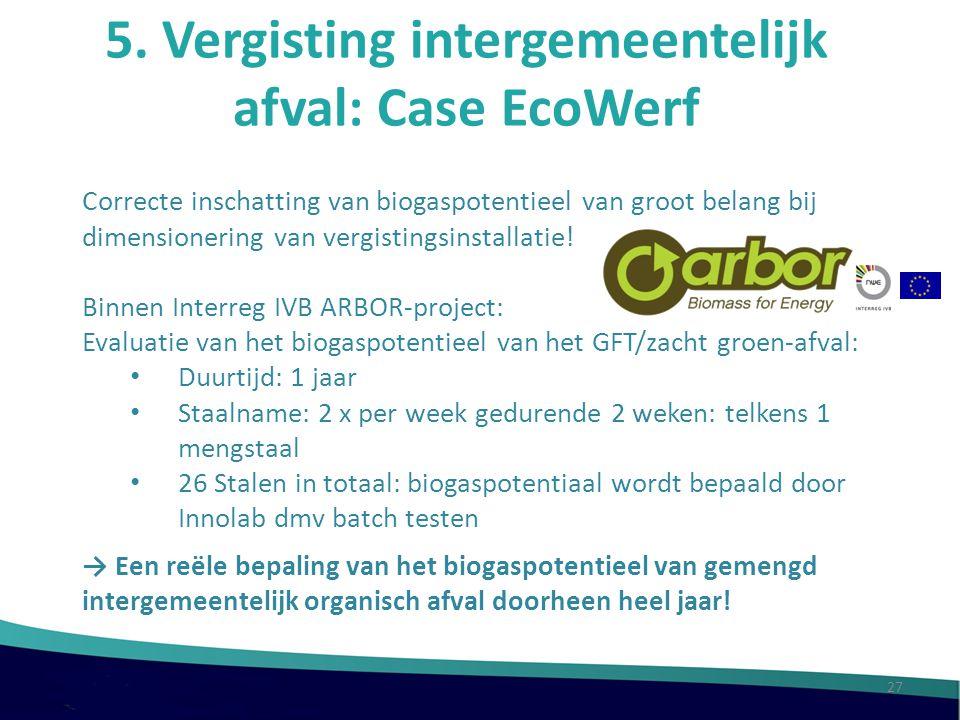 5. Vergisting intergemeentelijk afval: Case EcoWerf Correcte inschatting van biogaspotentieel van groot belang bij dimensionering van vergistingsinsta