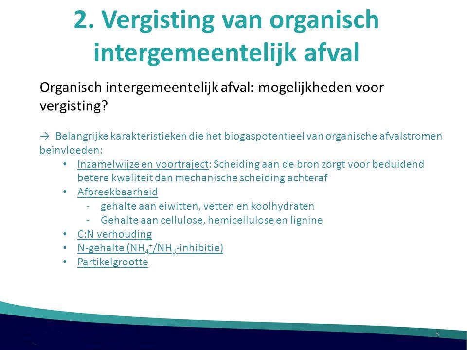 2. Vergisting van organisch intergemeentelijk afval 8 Organisch intergemeentelijk afval: mogelijkheden voor vergisting? → Belangrijke karakteristieken