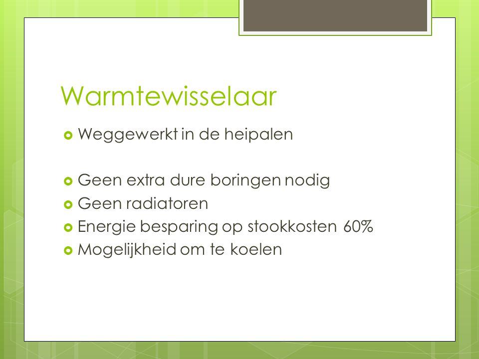 Warmtewisselaar  Weggewerkt in de heipalen  Geen extra dure boringen nodig  Geen radiatoren  Energie besparing op stookkosten 60%  Mogelijkheid om te koelen
