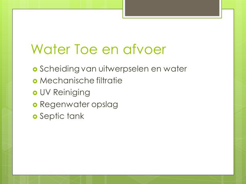 Water Toe en afvoer  Scheiding van uitwerpselen en water  Mechanische filtratie  UV Reiniging  Regenwater opslag  Septic tank