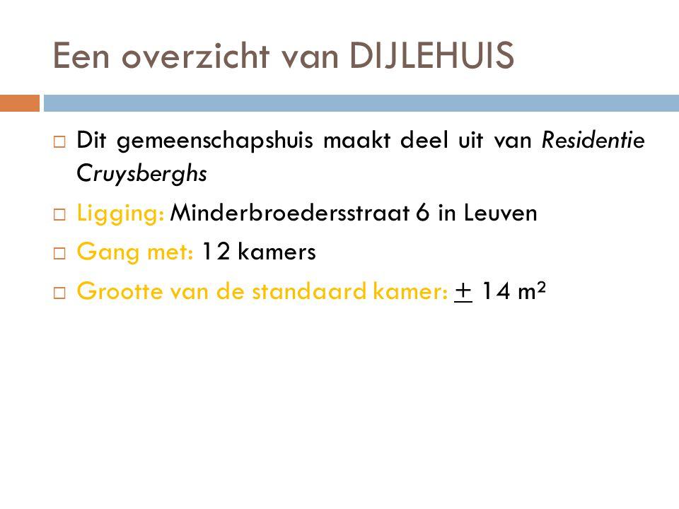 Een overzicht van DIJLEHUIS  Dit gemeenschapshuis maakt deel uit van Residentie Cruysberghs  Ligging: Minderbroedersstraat 6 in Leuven  Gang met: 12 kamers  Grootte van de standaard kamer: + 14 m²