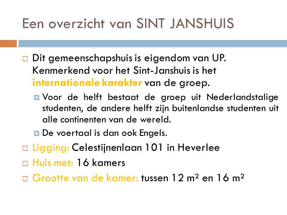 Een overzicht van SINT JANSHUIS  Dit gemeenschapshuis is eigendom van UP.