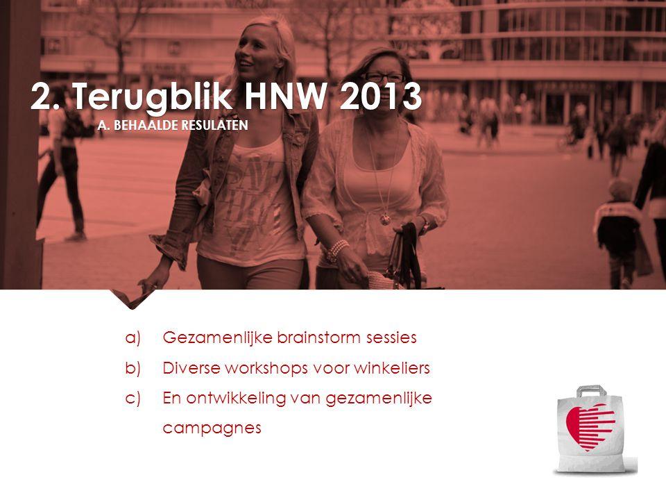 2. Terugblik HNW 2013 A. BEHAALDE RESULATEN a)Gezamenlijke brainstorm sessies b)Diverse workshops voor winkeliers c)En ontwikkeling van gezamenlijke c
