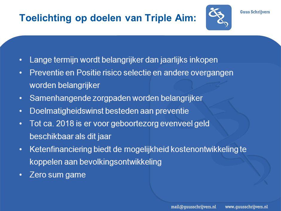 Toelichting op doelen van Triple Aim: Lange termijn wordt belangrijker dan jaarlijks inkopen Preventie en Positie risico selectie en andere overgangen